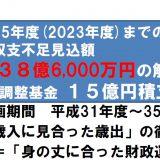 銚子市が緊急財政対策で市民から批判。北本市は大丈夫?