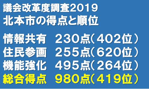 議会改革特別委員会 vol.3 予算決算常任委員会設置